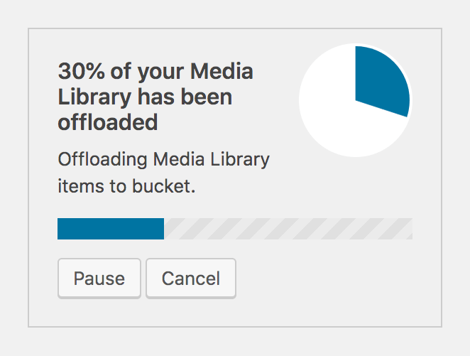 Painlessly upload your existing media library